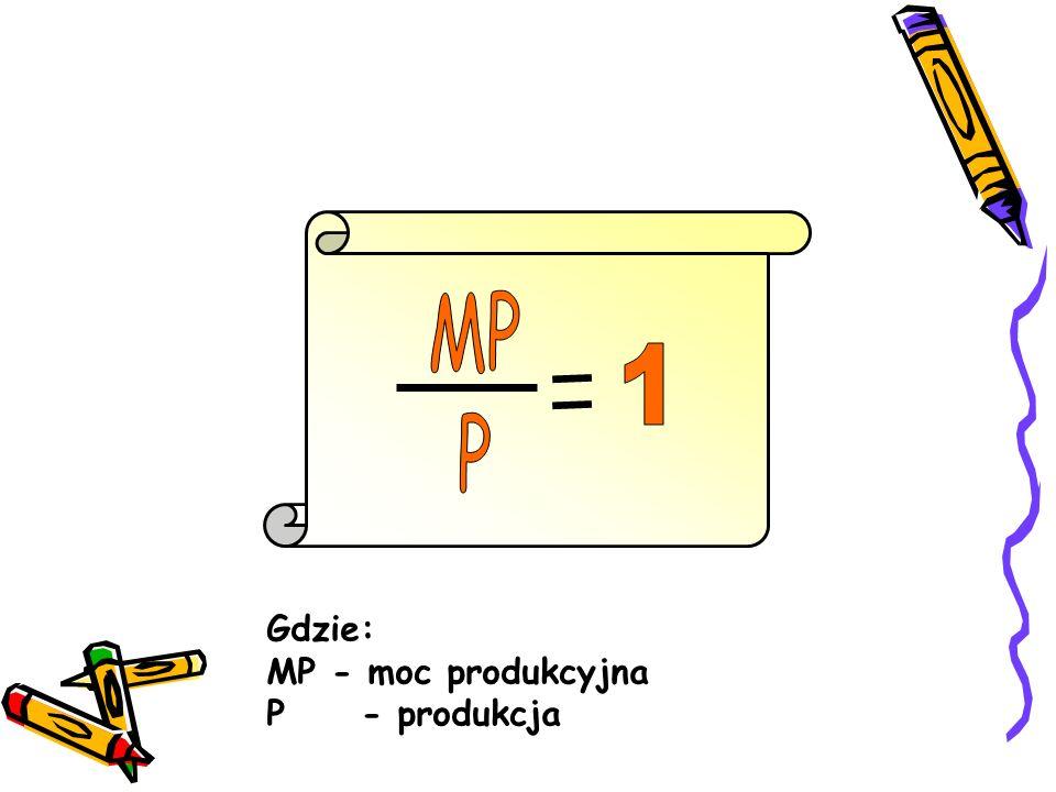 Gdzie: MP - moc produkcyjna P - produkcja