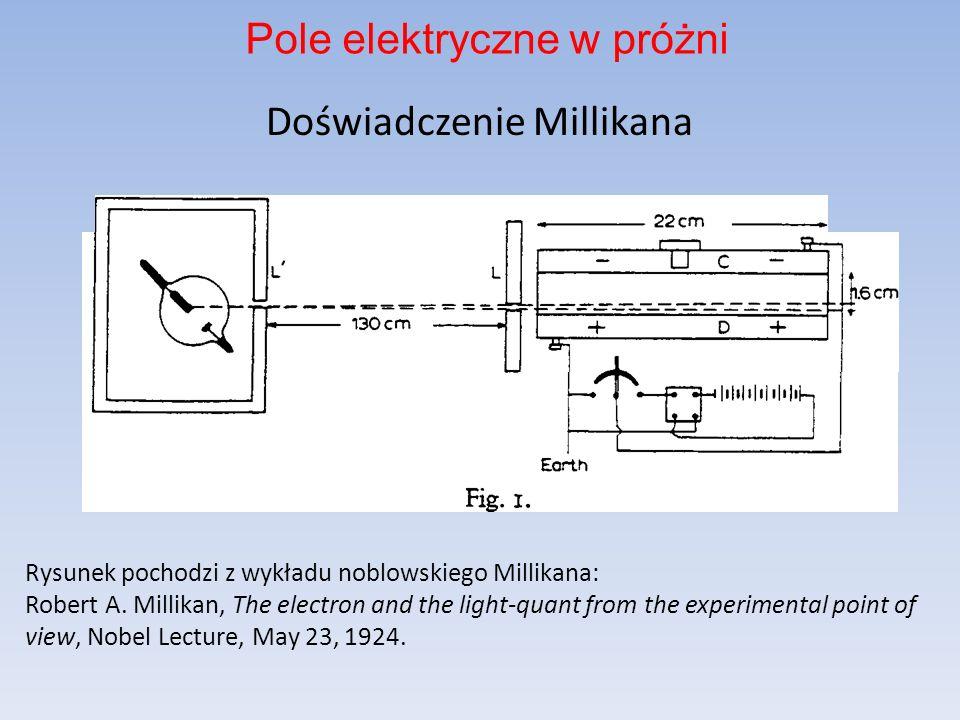 Doświadczenie Millikana Rysunek pochodzi z wykładu noblowskiego Millikana: Robert A.