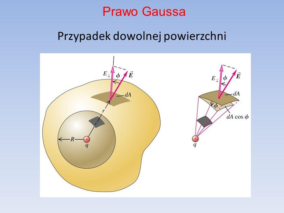 Przypadek dowolnej powierzchni Prawo Gaussa