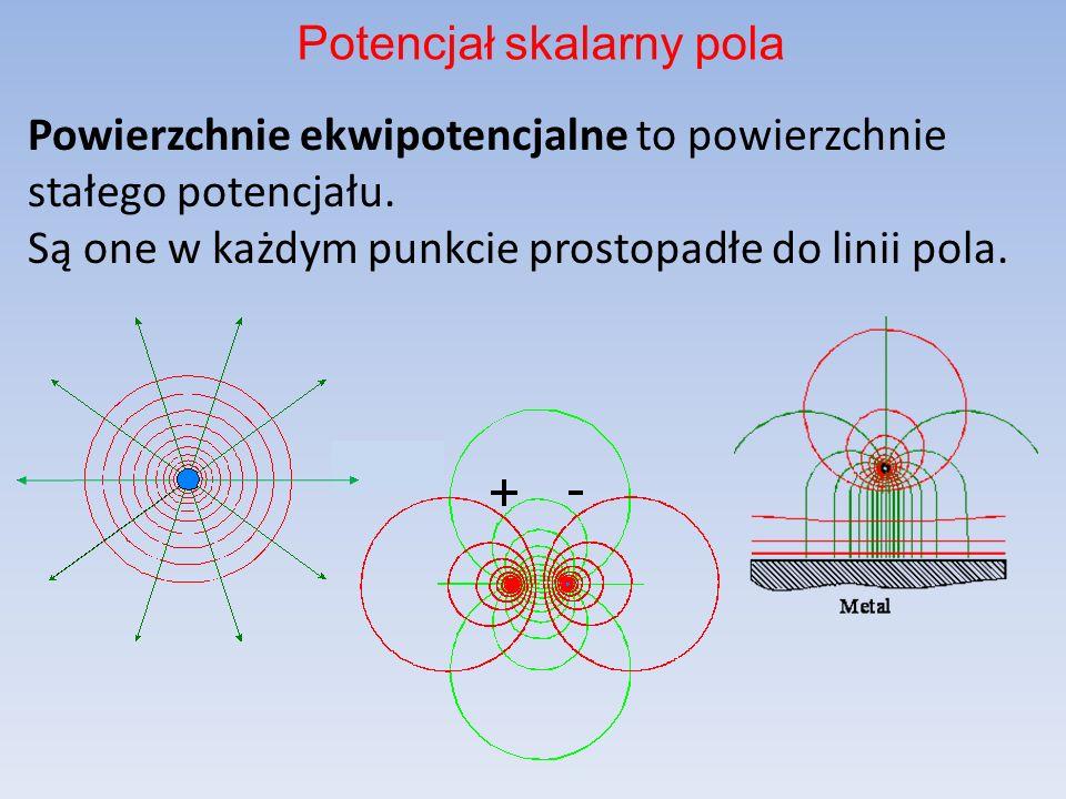 Powierzchnie ekwipotencjalne to powierzchnie stałego potencjału.
