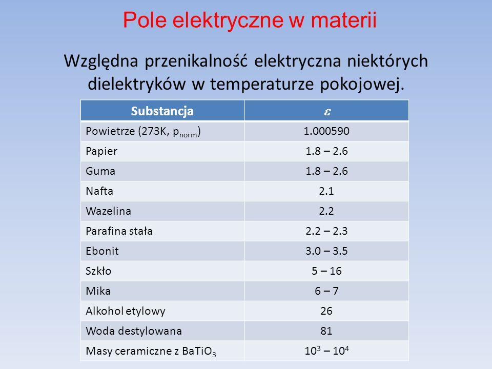 Względna przenikalność elektryczna niektórych dielektryków w temperaturze pokojowej.