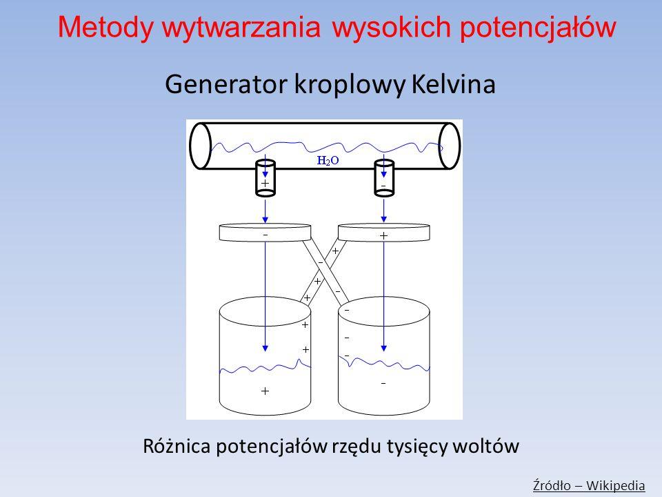 Generator kroplowy Kelvina Różnica potencjałów rzędu tysięcy woltów Źródło – Wikipedia Metody wytwarzania wysokich potencjałów