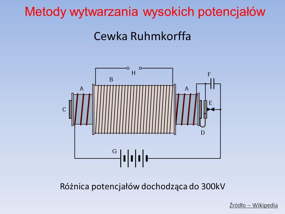 Cewka Ruhmkorffa Różnica potencjałów dochodząca do 300kV Źródło – Wikipedia Metody wytwarzania wysokich potencjałów