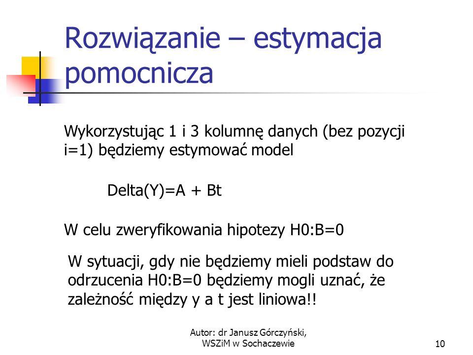 Autor: dr Janusz Górczyński, WSZiM w Sochaczewie10 Rozwiązanie – estymacja pomocnicza Wykorzystując 1 i 3 kolumnę danych (bez pozycji i=1) będziemy estymować model Delta(Y)=A + Bt W celu zweryfikowania hipotezy H0:B=0 W sytuacji, gdy nie będziemy mieli podstaw do odrzucenia H0:B=0 będziemy mogli uznać, że zależność między y a t jest liniowa!!