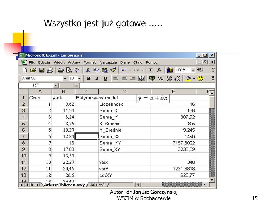Autor: dr Janusz Górczyński, WSZiM w Sochaczewie15 Wszystko jest już gotowe.....