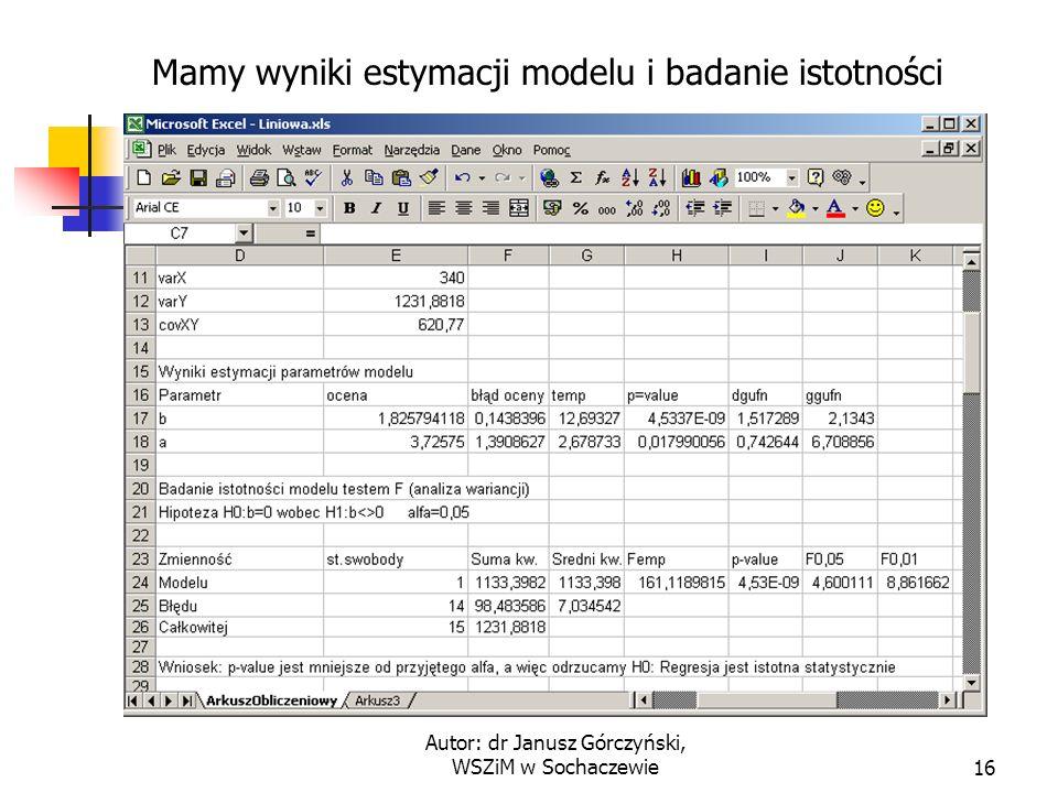 Autor: dr Janusz Górczyński, WSZiM w Sochaczewie16 Mamy wyniki estymacji modelu i badanie istotności