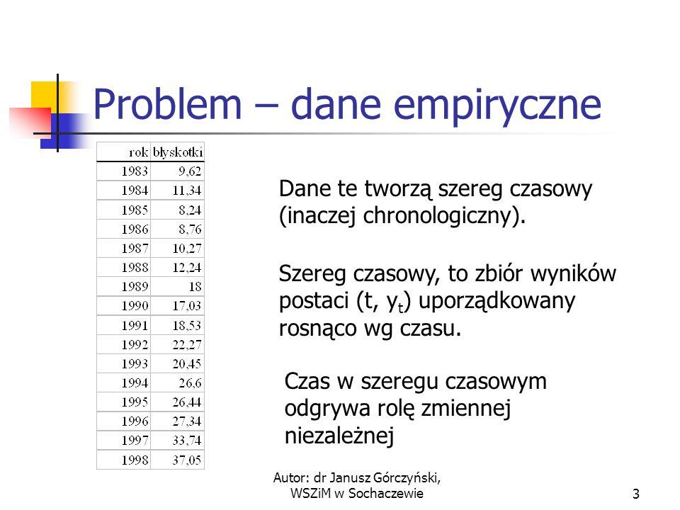 Autor: dr Janusz Górczyński, WSZiM w Sochaczewie3 Problem – dane empiryczne Dane te tworzą szereg czasowy (inaczej chronologiczny).