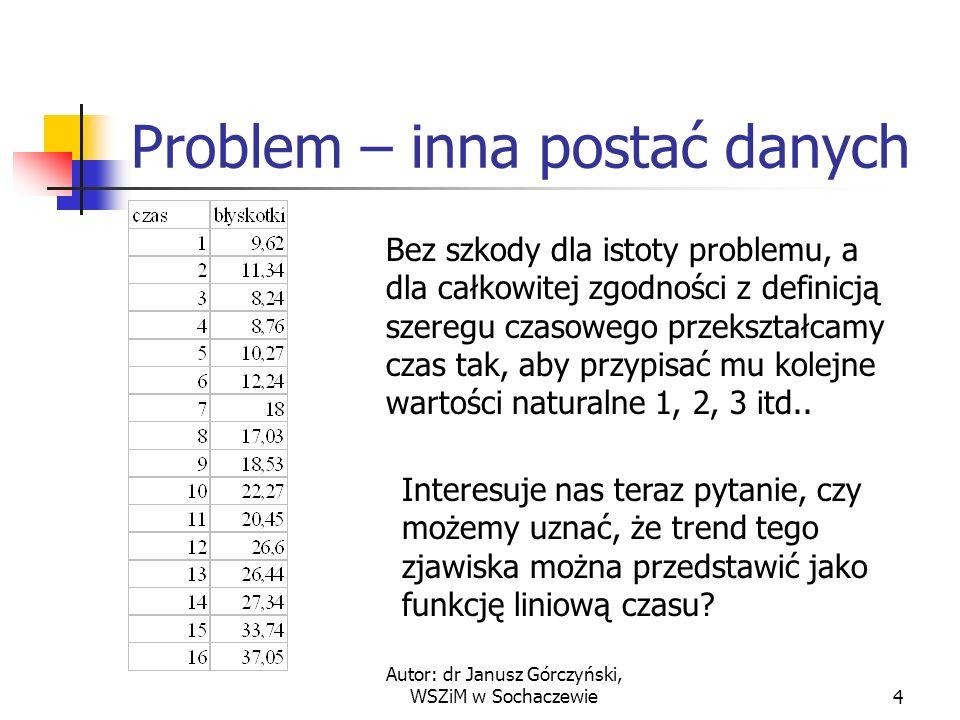 Autor: dr Janusz Górczyński, WSZiM w Sochaczewie4 Problem – inna postać danych Bez szkody dla istoty problemu, a dla całkowitej zgodności z definicją szeregu czasowego przekształcamy czas tak, aby przypisać mu kolejne wartości naturalne 1, 2, 3 itd..