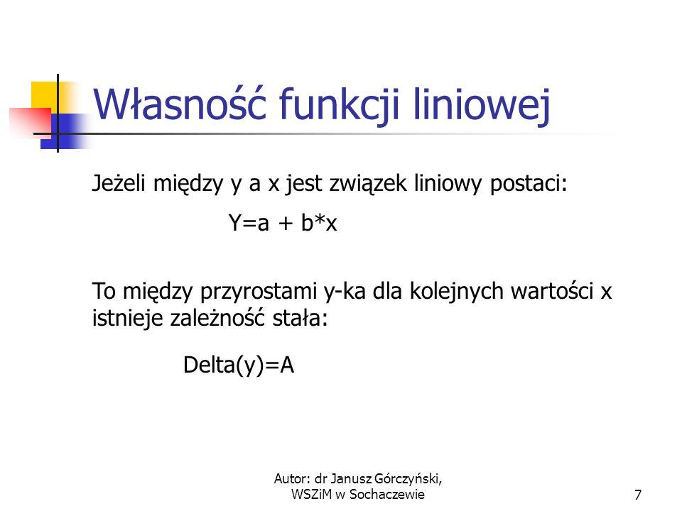 Autor: dr Janusz Górczyński, WSZiM w Sochaczewie7 Własność funkcji liniowej Jeżeli między y a x jest związek liniowy postaci: Y=a + b*x To między przyrostami y-ka dla kolejnych wartości x istnieje zależność stała: Delta(y)=A