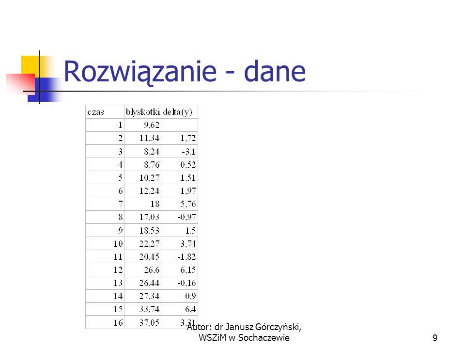 Autor: dr Janusz Górczyński, WSZiM w Sochaczewie9 Rozwiązanie - dane