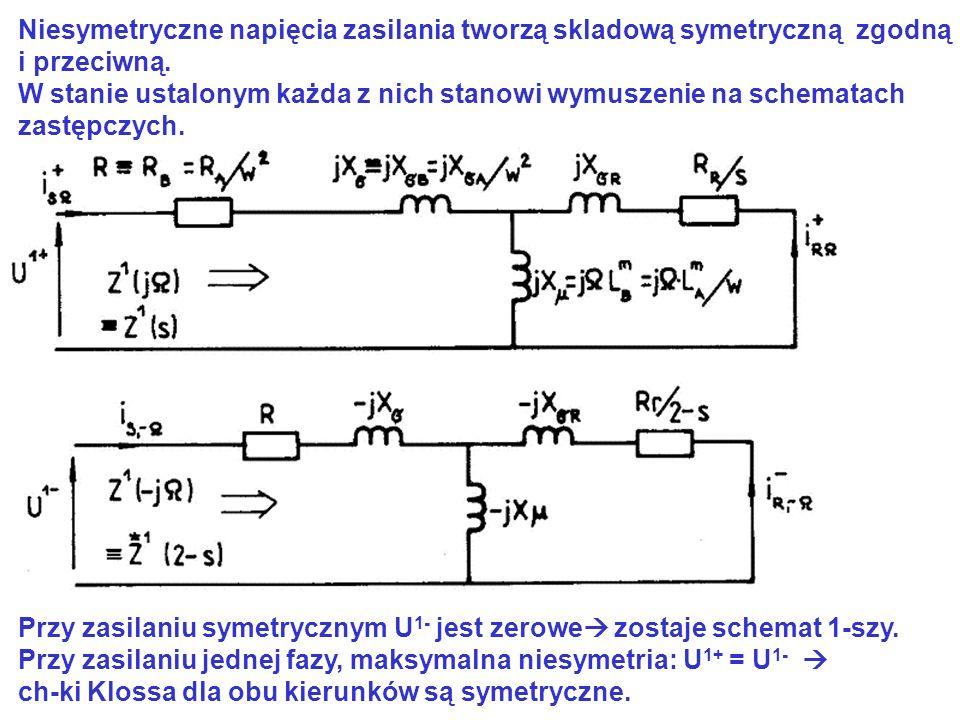 Niesymetryczne napięcia zasilania tworzą skladową symetryczną zgodną i przeciwną. W stanie ustalonym każda z nich stanowi wymuszenie na schematach zas