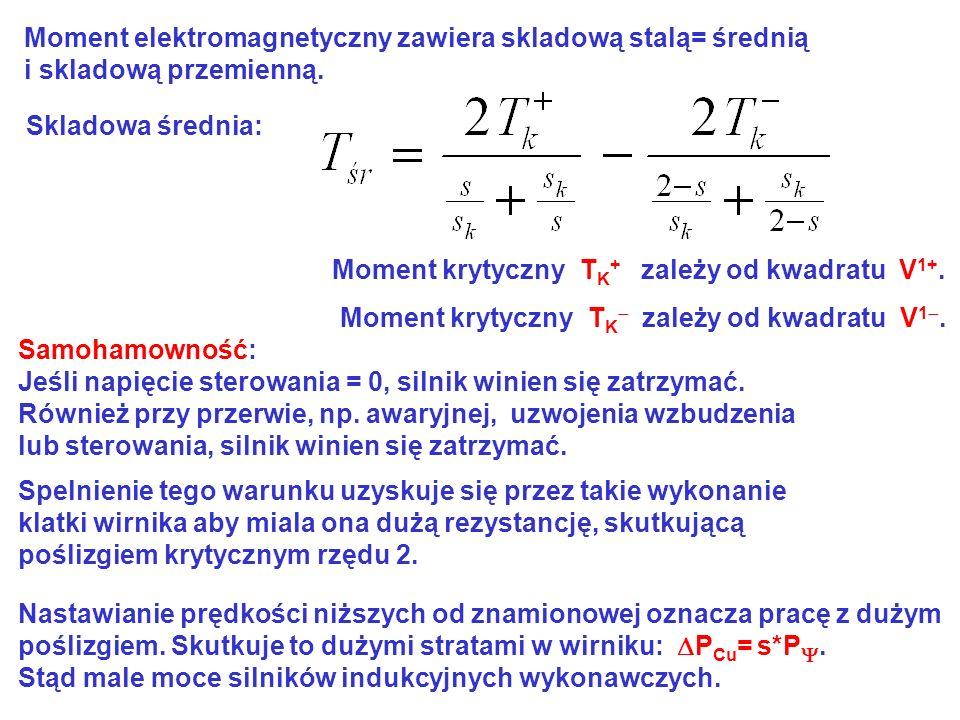 Moment elektromagnetyczny zawiera skladową stalą= średnią i skladową przemienną. Skladowa średnia: Moment krytyczny T K + zależy od kwadratu V 1+. Mom