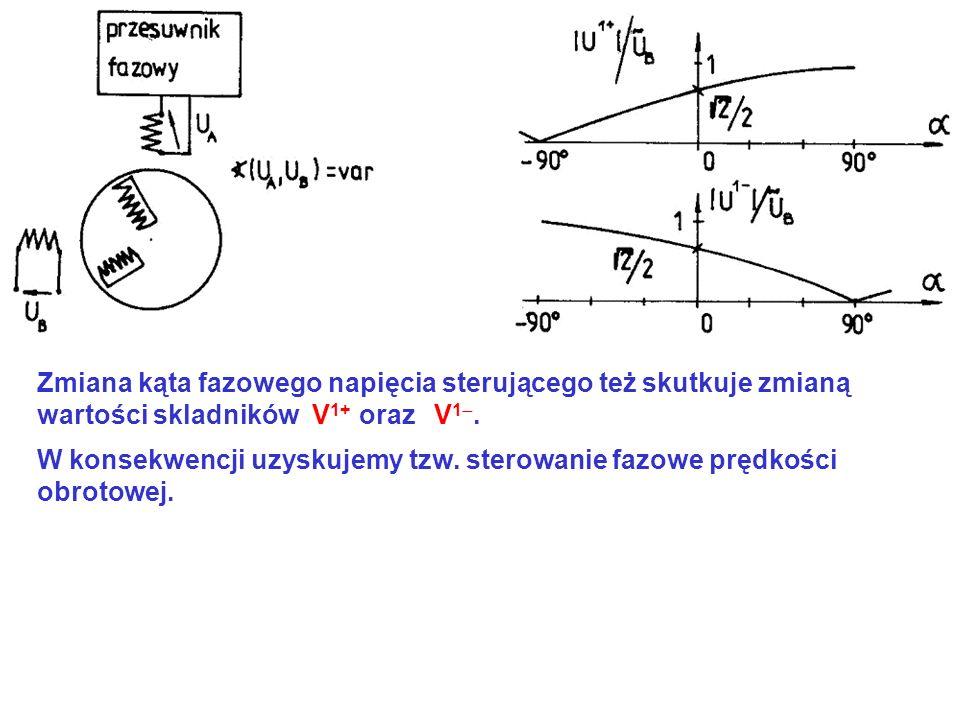 Zmiana kąta fazowego napięcia sterującego też skutkuje zmianą wartości skladników V 1+ oraz V 1. W konsekwencji uzyskujemy tzw. sterowanie fazowe pręd