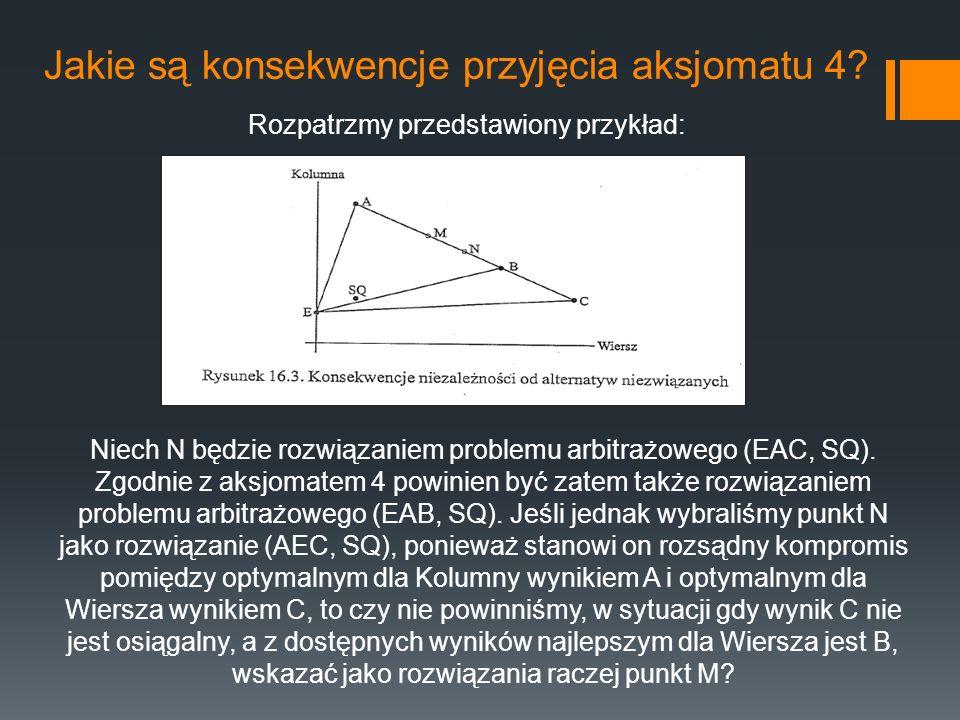 Jakie są konsekwencje przyjęcia aksjomatu 4? Rozpatrzmy przedstawiony przykład: Niech N będzie rozwiązaniem problemu arbitrażowego (EAC, SQ). Zgodnie