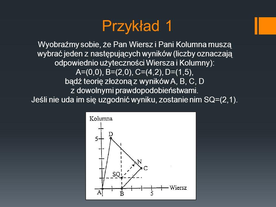 Przykład 1 Wyobraźmy sobie, że Pan Wiersz i Pani Kolumna muszą wybrać jeden z następujących wyników (liczby oznaczają odpowiednio użyteczności Wiersza