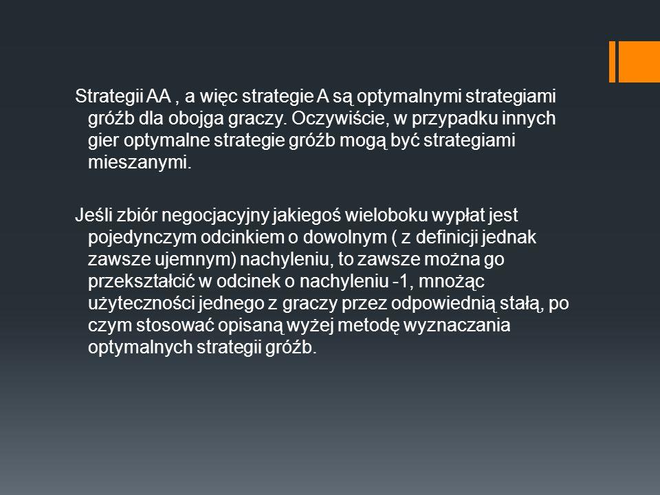 Strategii AA, a więc strategie A są optymalnymi strategiami gróźb dla obojga graczy. Oczywiście, w przypadku innych gier optymalne strategie gróźb mog