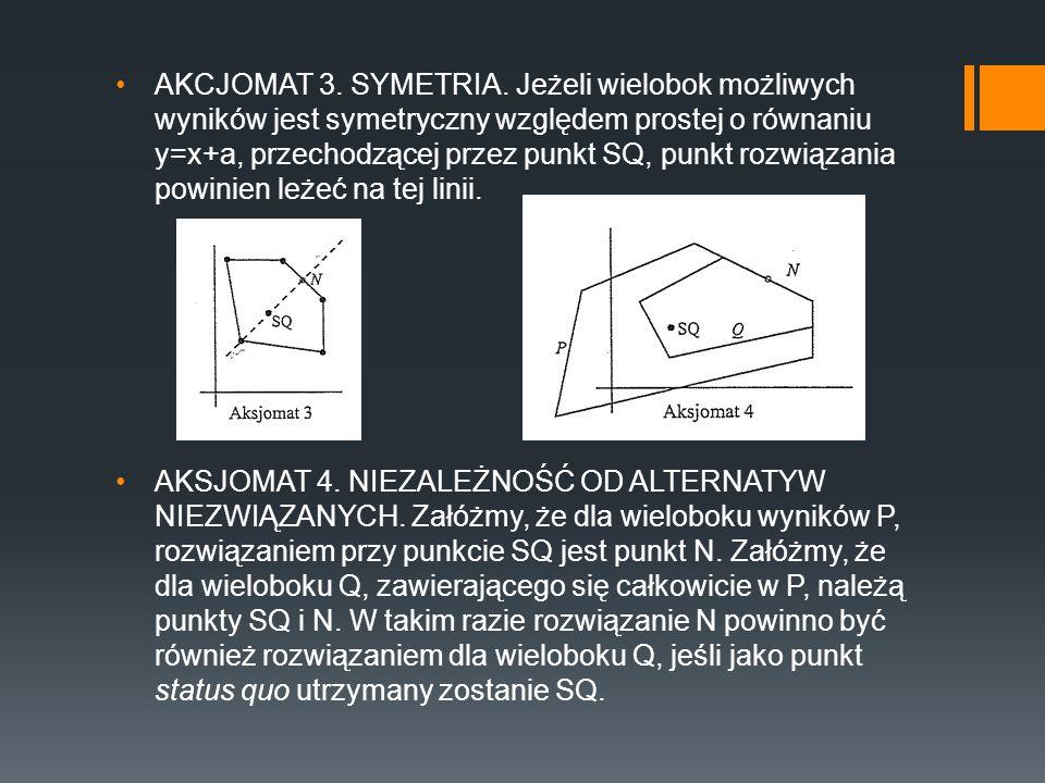 AKCJOMAT 3. SYMETRIA. Jeżeli wielobok możliwych wyników jest symetryczny względem prostej o równaniu y=x+a, przechodzącej przez punkt SQ, punkt rozwią