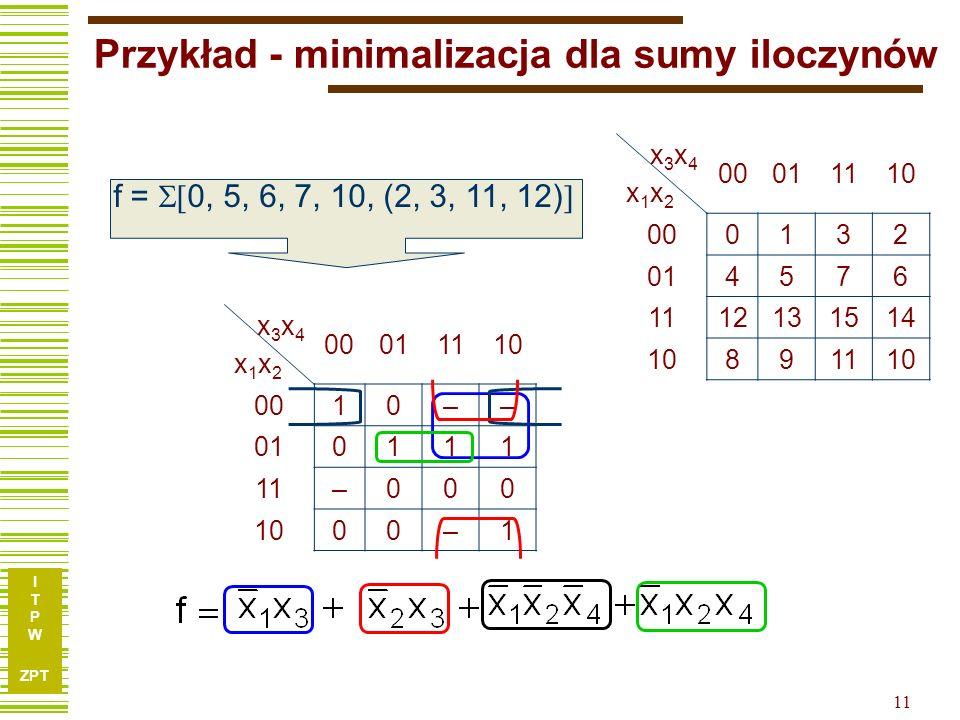 I T P W ZPT I T P W ZPT 11 Przykład - minimalizacja dla sumy iloczynów f = 0, 5, 6, 7, 10, (2, 3, 11, 12) x3x4x1x2x3x4x1x2 00011110 0010–– 010111 11–000 1000–1 x3x4x1x2x3x4x1x2 00011110 000132 014576 1112131514 10891110