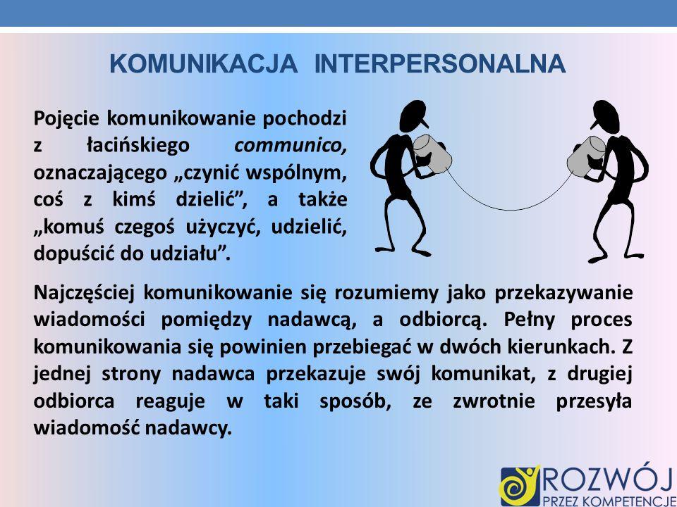 POZIOMY PROCESU KOMUNIKOWANIA Komunikowanie intrapersonalne Komunikowanie interpersonalne Komunikowanie grupowe Komunikowanie międzygrupowe Komunikowanie instytucjonalne