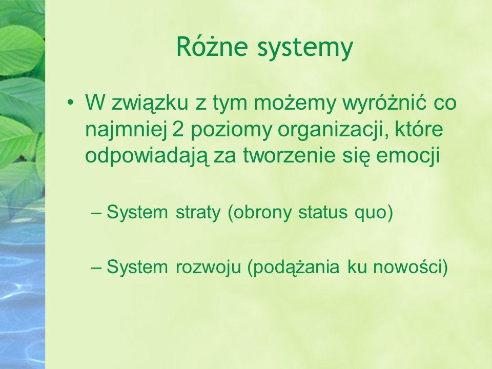 Różne systemy W związku z tym możemy wyróżnić co najmniej 2 poziomy organizacji, które odpowiadają za tworzenie się emocji –System straty (obrony status quo) –System rozwoju (podążania ku nowości)