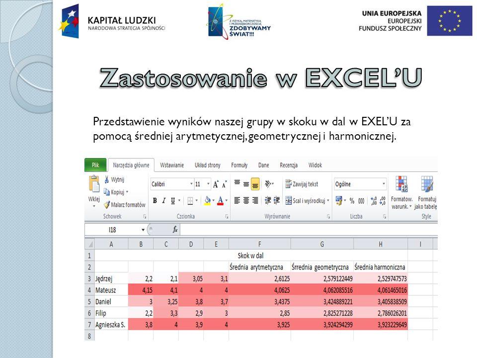 Przedstawienie wyników naszej grupy w skoku w dal w EXELU za pomocą średniej arytmetycznej, geometrycznej i harmonicznej.