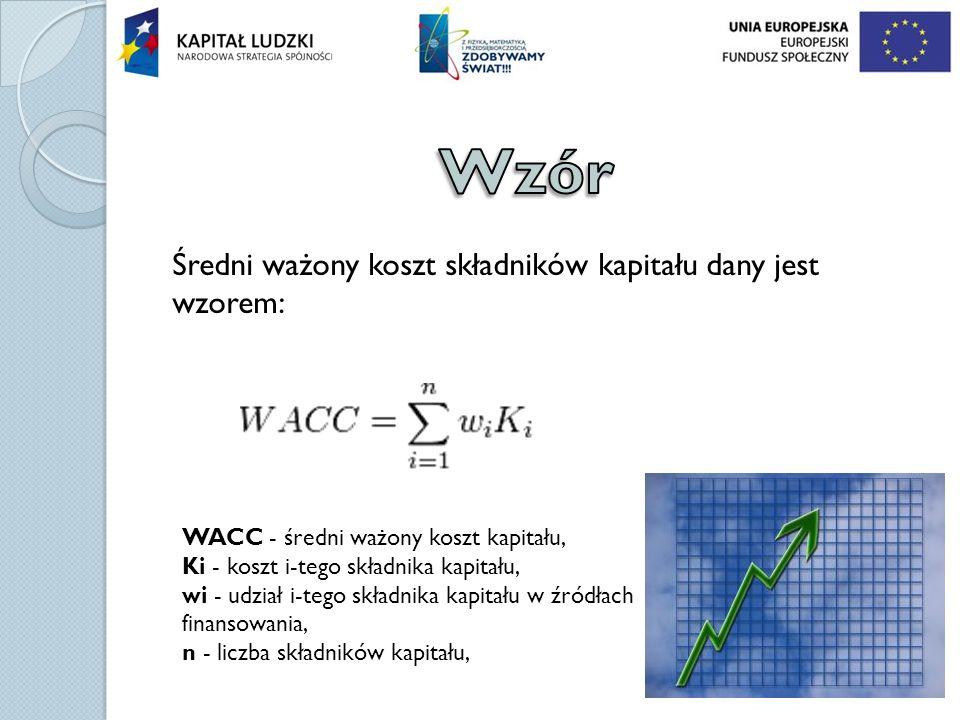 Średni ważony koszt składników kapitału dany jest wzorem: WACC - średni ważony koszt kapitału, Ki - koszt i-tego składnika kapitału, wi - udział i-teg