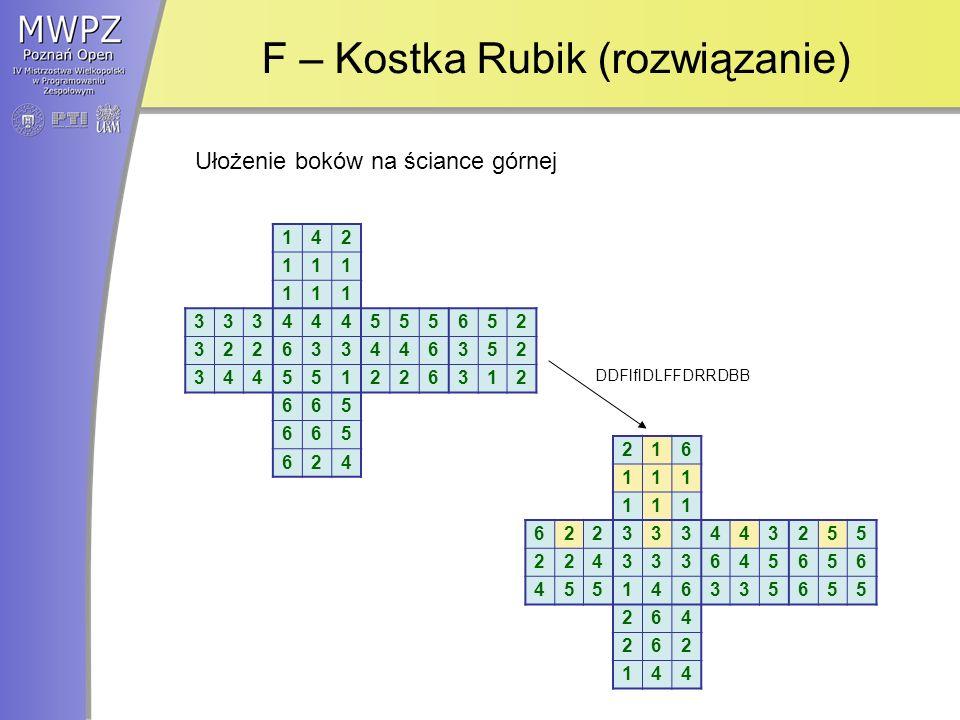 F – Kostka Rubik (rozwiązanie) 142 111 111 333444555652 322633446352 344551226312 665 665 624 216 111 111 622333443255 224333645656 455146335655 264 262 144 Ułożenie boków na ściance górnej DDFlflDLFFDRRDBB