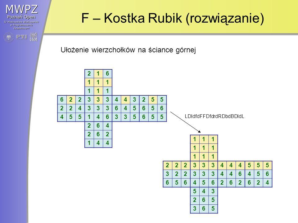 F – Kostka Rubik (rozwiązanie) 216 111 111 622333443255 224333645656 455146335655 264 262 144 111 111 111 222333444555 322333446456 656456262624 543 265 365 Ułożenie wierzchołków na ściance górnej LDldfdFFDfdrdRDbdBDldL