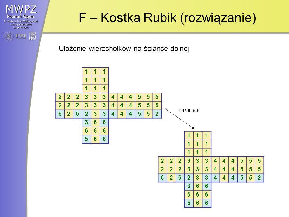 F – Kostka Rubik (rozwiązanie) 111 111 111 222333444555 222333444555 626233444552 366 666 566 111 111 111 222333444555 222333444555 626233444552 366 666 566 Ułożenie wierzchołków na ściance dolnej DRdlDrdL