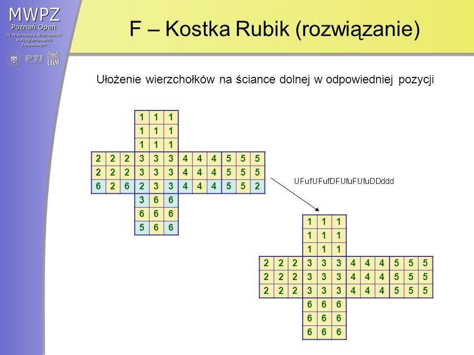 F – Kostka Rubik (rozwiązanie) 111 111 111 222333444555 222333444555 626233444552 366 666 566 111 111 111 222333444555 222333444555 222333444555 666 666 666 Ułożenie wierzchołków na ściance dolnej w odpowiedniej pozycji UFufUFufDFUfuFUfuDDddd
