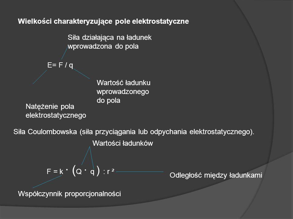 Wielkości charakteryzujące pole elektrostatyczne E= F / q Natężenie pola elektrostatycznego Wartość ładunku wprowadzonego do pola Siła działająca na ł