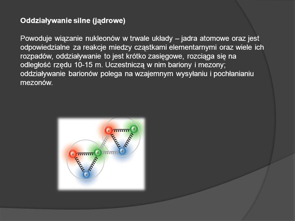 Oddziaływanie silne (jądrowe) Powoduje wiązanie nukleonów w trwale układy – jadra atomowe oraz jest odpowiedzialne za reakcje miedzy cząstkami element