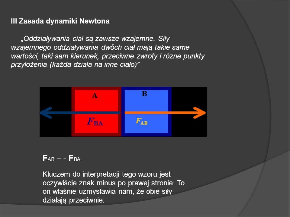 III Zasada dynamiki Newtona Oddziaływania ciał są zawsze wzajemne. Siły wzajemnego oddziaływania dwóch ciał mają takie same wartości, taki sam kierune