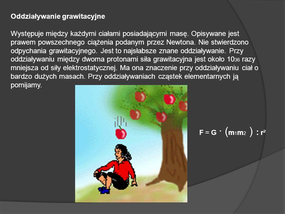 Oddziaływanie grawitacyjne Występuje między każdymi ciałami posiadającymi masę. Opisywane jest prawem powszechnego ciążenia podanym przez Newtona. Nie