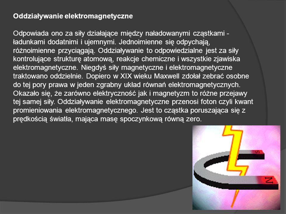 Oddziaływanie elektromagnetyczne Odpowiada ono za siły działające między naładowanymi cząstkami - ładunkami dodatnimi i ujemnymi. Jednoimienne się odp
