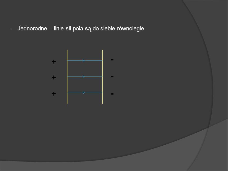 -Jednorodne – linie sił pola są do siebie równoległe ++++++ ------