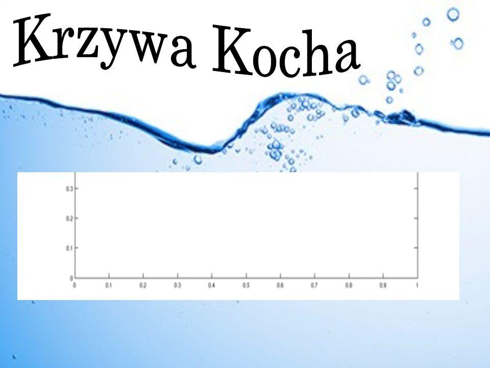Krzywa i platek Kocha Krzywa Kocha to krzywa matematyczna, którą można zdefiniować jako pewien atraktor IFS lub jako granicę ciągu krzywych opisanych