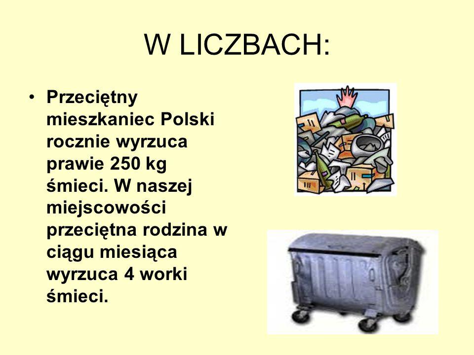 W LICZBACH: Przeciętny mieszkaniec Polski rocznie wyrzuca prawie 250 kg śmieci. W naszej miejscowości przeciętna rodzina w ciągu miesiąca wyrzuca 4 wo