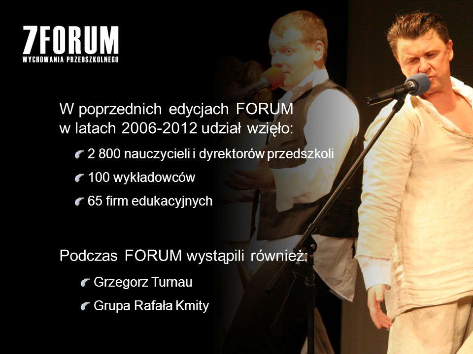W poprzednich edycjach FORUM w latach 2006-2012 udział wzięło: 2 800 nauczycieli i dyrektorów przedszkoli 100 wykładowców 65 firm edukacyjnych Podczas FORUM wystąpili również: Grzegorz Turnau Grupa Rafała Kmity
