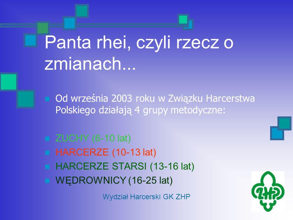 Panta rhei, czyli rzecz o zmianach... Od września 2003 roku w Związku Harcerstwa Polskiego działają 4 grupy metodyczne: ZUCHY (6-10 lat) HARCERZE (10-