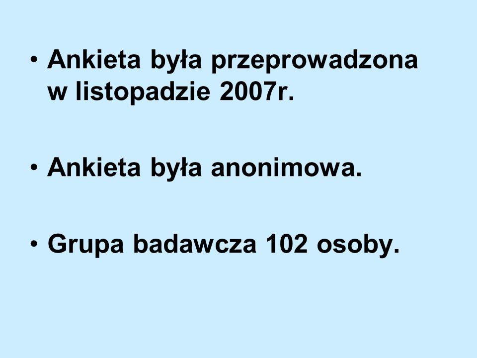Ankieta była przeprowadzona w listopadzie 2007r. Ankieta była anonimowa. Grupa badawcza 102 osoby.