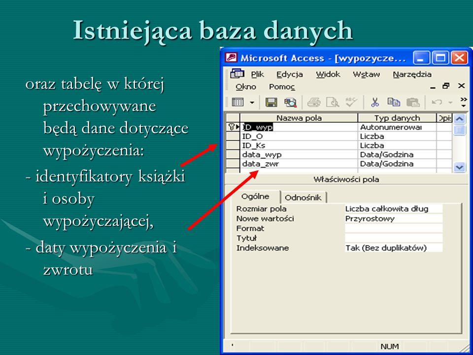 Istniejąca baza danych oraz tabelę w której przechowywane będą dane dotyczące wypożyczenia: - identyfikatory książki i osoby wypożyczającej, - daty wy