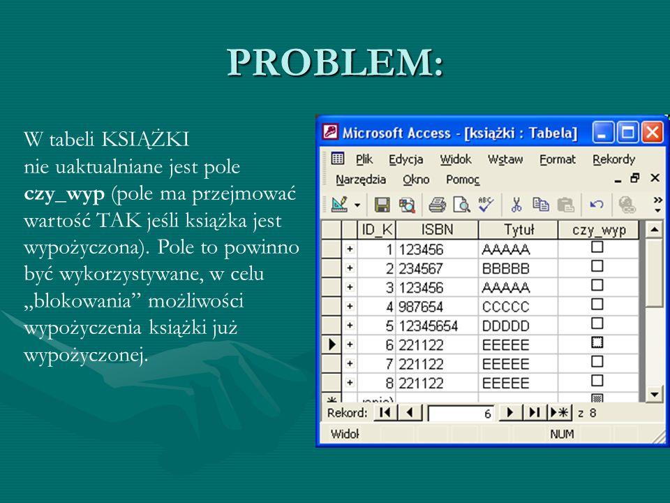 PROBLEM: W tabeli KSIĄŻKI nie uaktualniane jest pole czy_wyp (pole ma przejmować wartość TAK jeśli książka jest wypożyczona). Pole to powinno być wyko
