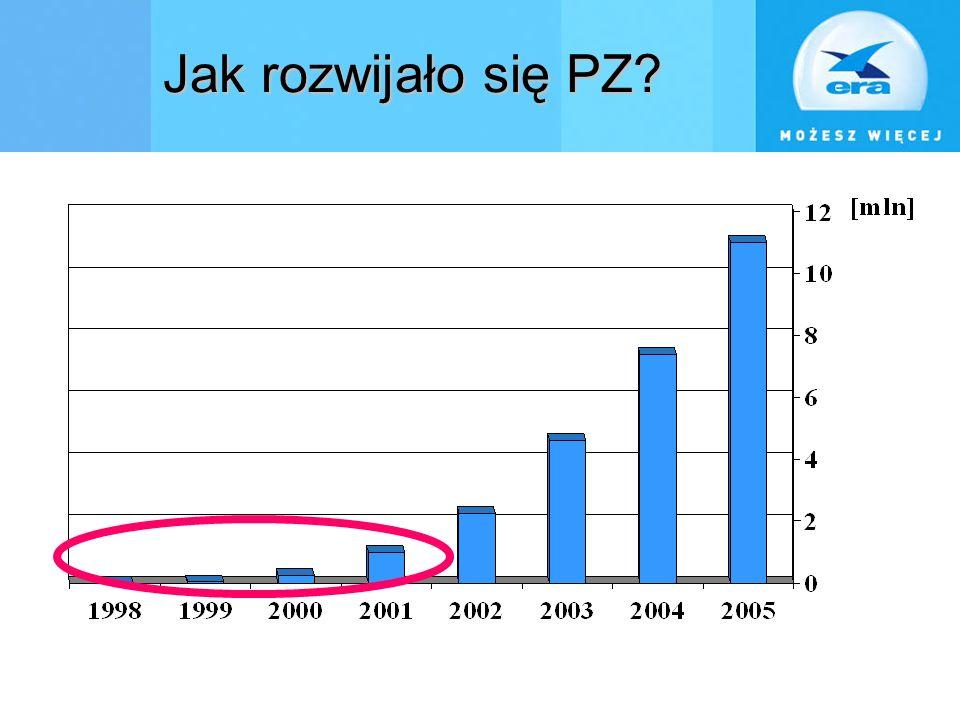 Jak rozwijało się PZ?
