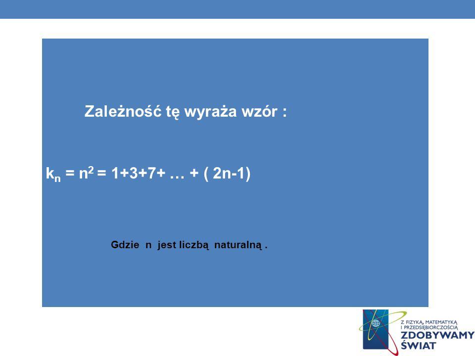 Zależność tę wyraża wzór : k n = n 2 = 1+3+7+ … + ( 2n-1) Gdzie n jest liczbą naturalną.