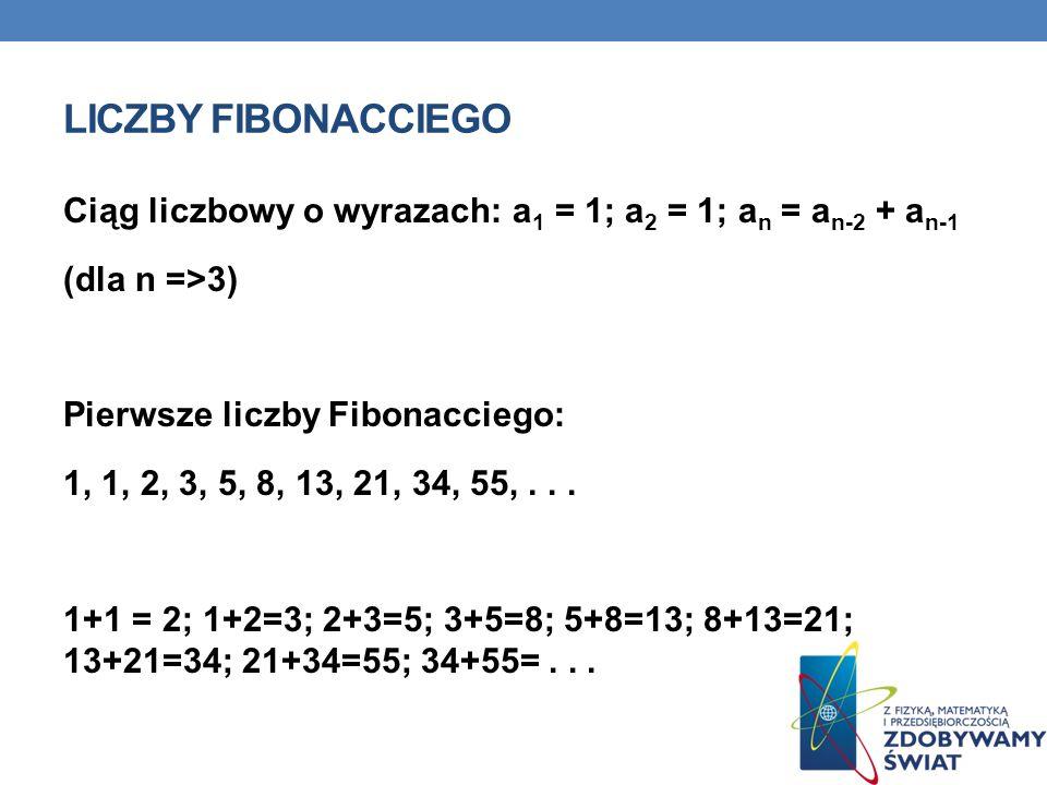 LICZBY FIBONACCIEGO Ciąg liczbowy o wyrazach: a 1 = 1; a 2 = 1; a n = a n-2 + a n-1 (dla n =>3) Pierwsze liczby Fibonacciego: 1, 1, 2, 3, 5, 8, 13, 21