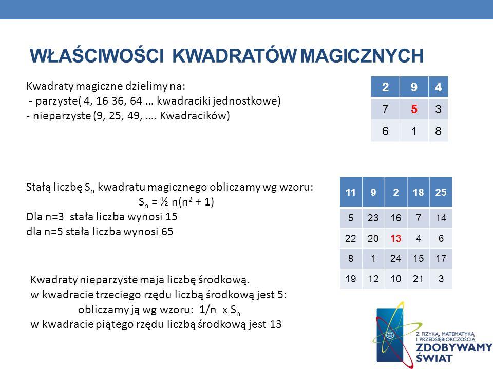 WŁAŚCIWOŚCI KWADRATÓW MAGICZNYCH Kwadraty magiczne dzielimy na: - parzyste( 4, 16 36, 64 … kwadraciki jednostkowe) - nieparzyste (9, 25, 49, …. Kwadra