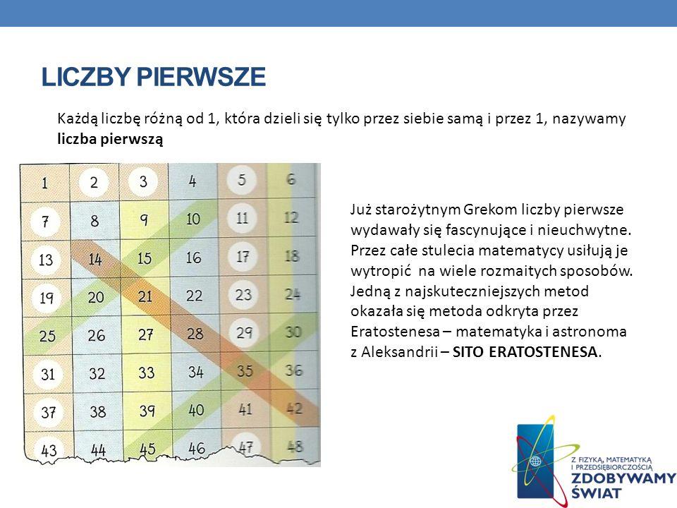 LICZBY PIERWSZE Każdą liczbę różną od 1, która dzieli się tylko przez siebie samą i przez 1, nazywamy liczba pierwszą Już starożytnym Grekom liczby pi