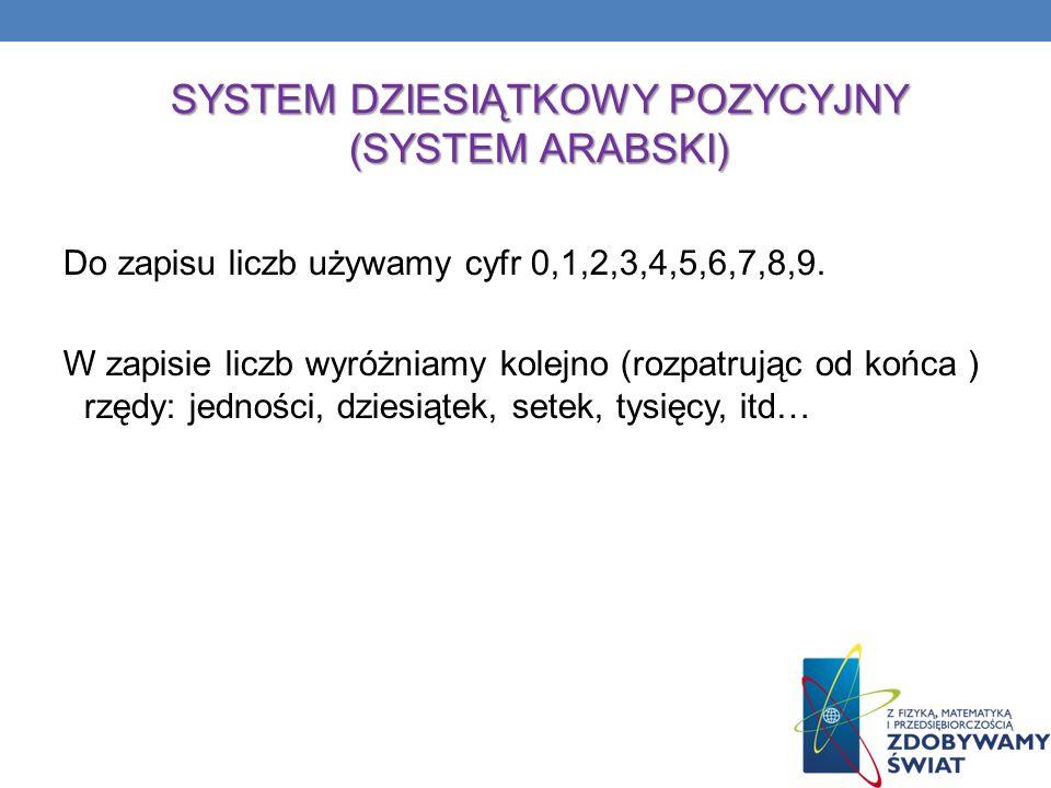 SYSTEM DZIESIĄTKOWY POZYCYJNY (SYSTEM ARABSKI) Do zapisu liczb używamy cyfr 0,1,2,3,4,5,6,7,8,9. W zapisie liczb wyróżniamy kolejno (rozpatrując od ko