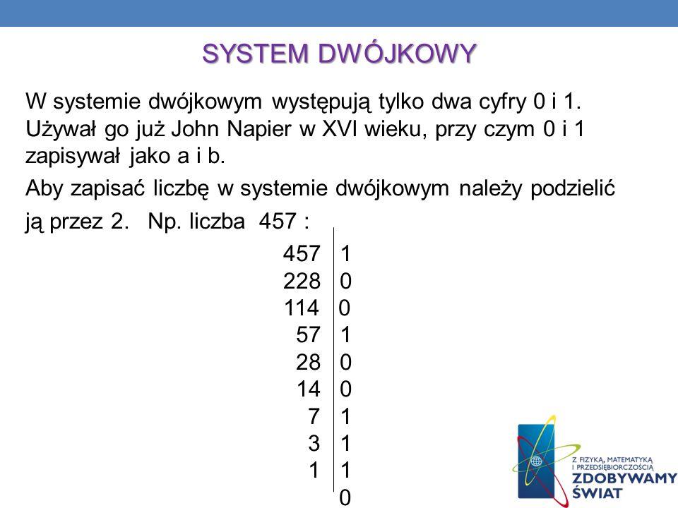 SYSTEM DWÓJKOWY W systemie dwójkowym występują tylko dwa cyfry 0 i 1. Używał go już John Napier w XVI wieku, przy czym 0 i 1 zapisywał jako a i b. Aby